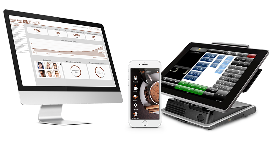 Integration with POS